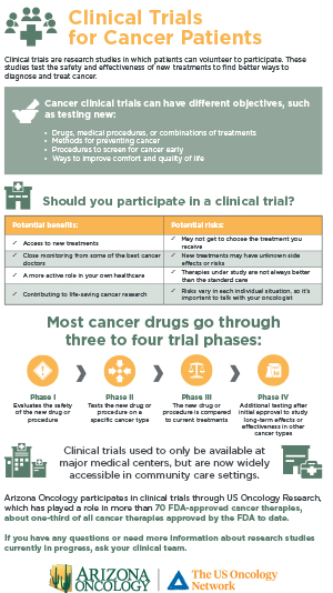 Clinical Trials for Cancer Patients